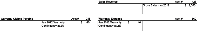 Warranty Claims Payable Example